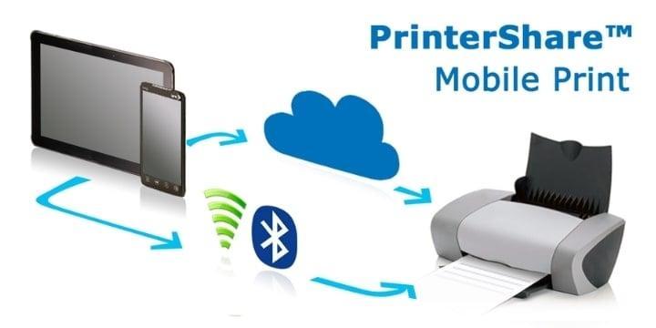 PrinterShare Mobile Print Premium Apk 12.9.1 (Unlocked)